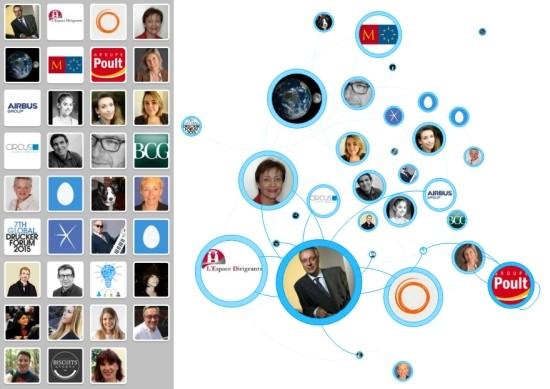 Shared Value : le management collaboratif, l'entreprise libérée